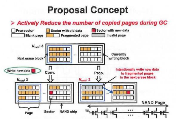 新 SSD 設計的工作流程示意圖