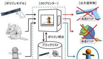 dnp_3d_printing_limit