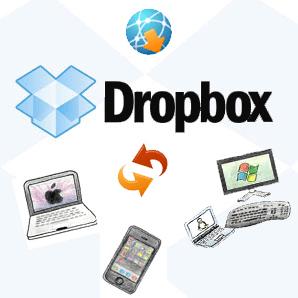 Dropbox 為雲端存儲服務的老牌供應商