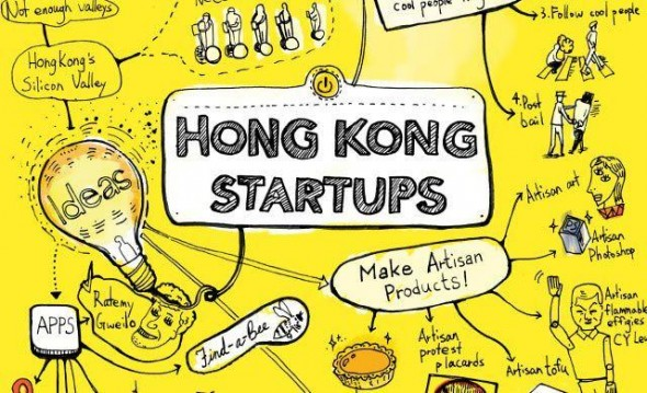 hk_startup