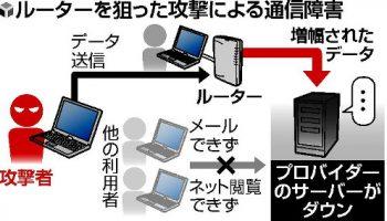 router_hacker