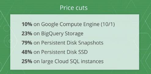 google-cloud-platform-live-services-cost-reduce