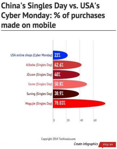 china-mobile-purchase-rate-1