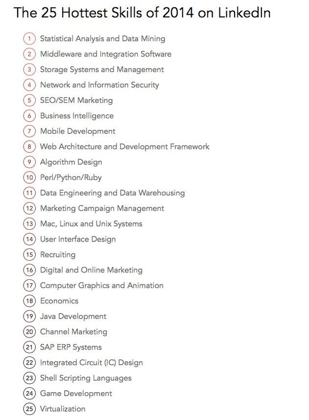 the-25-hottest-skills-2014-linkedin