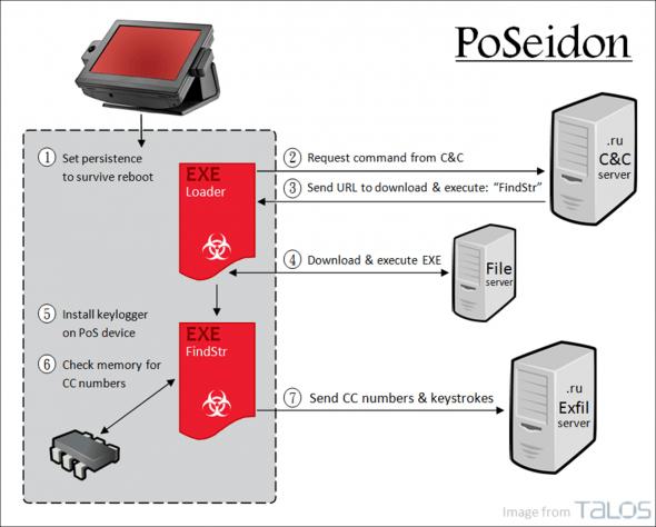 PoSeidonimage10