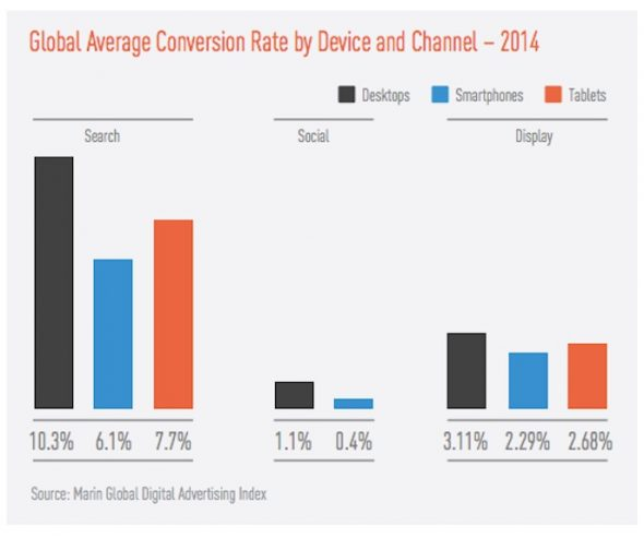 mobile-ad-revenues-blow-early-next-year-3