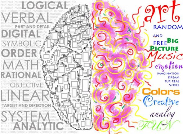 Left-or-Right-Brain-Marketer[1]