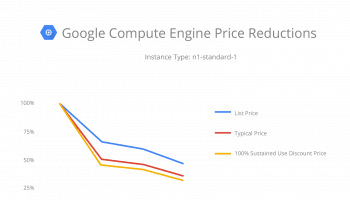 google-pay-less-compute-moore-1