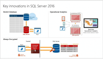 sql-server-2016-ctp2-now-available-1