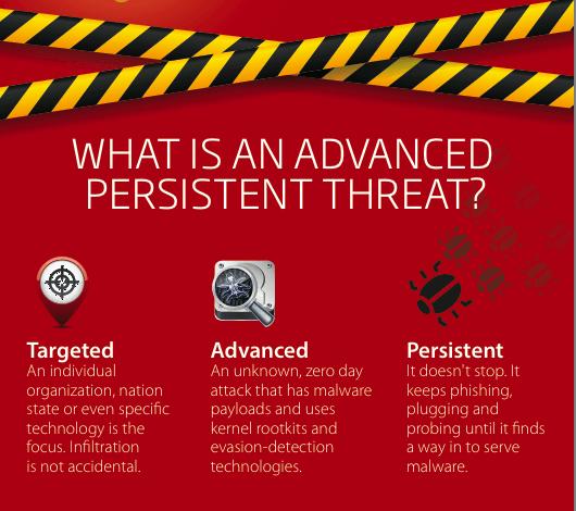 trend-micro-apt-attack-annual-report-2014-1