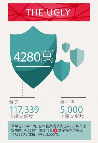 F5 Security Infopaper_2