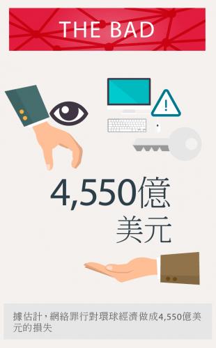 F5 Security Infopaper_5
