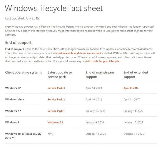 windows-10-lifecycle-2