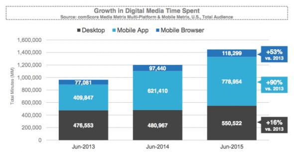 digital-media-report-1