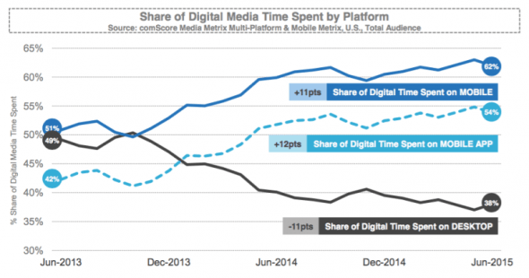 digital-media-report-2