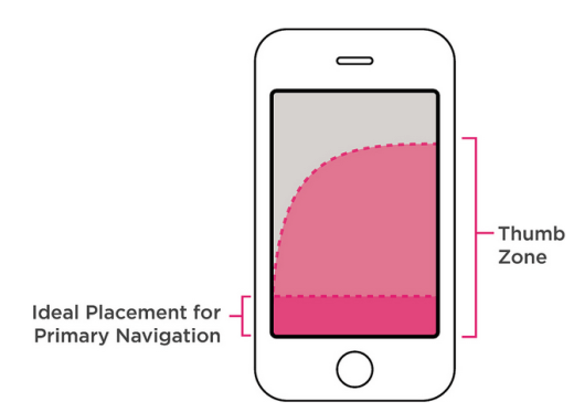 humanistic-app-design-1