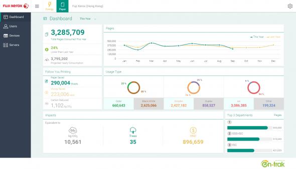 Smart Analytics Dashboard