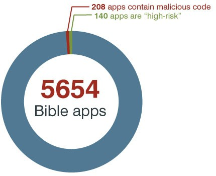 bible-graphic