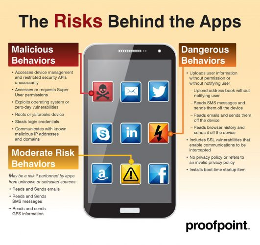 mobile-app-risks-infographic-fin_0