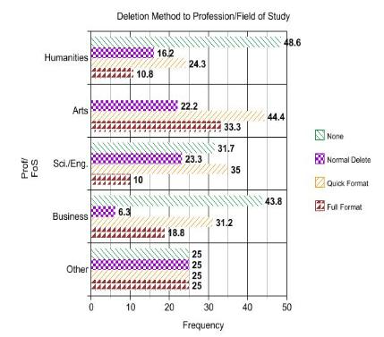 usb-data-deletion-1