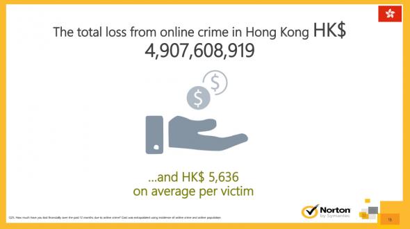 HK Money