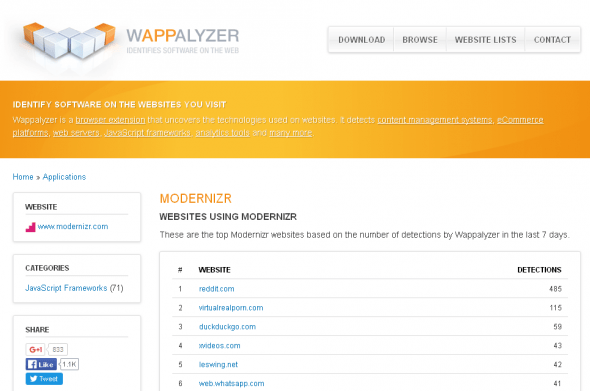 wappalyzer-3