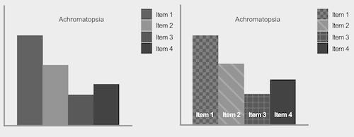 graphs_achrom-preview-opt