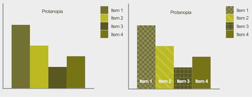 graphs_protan-preview-opt