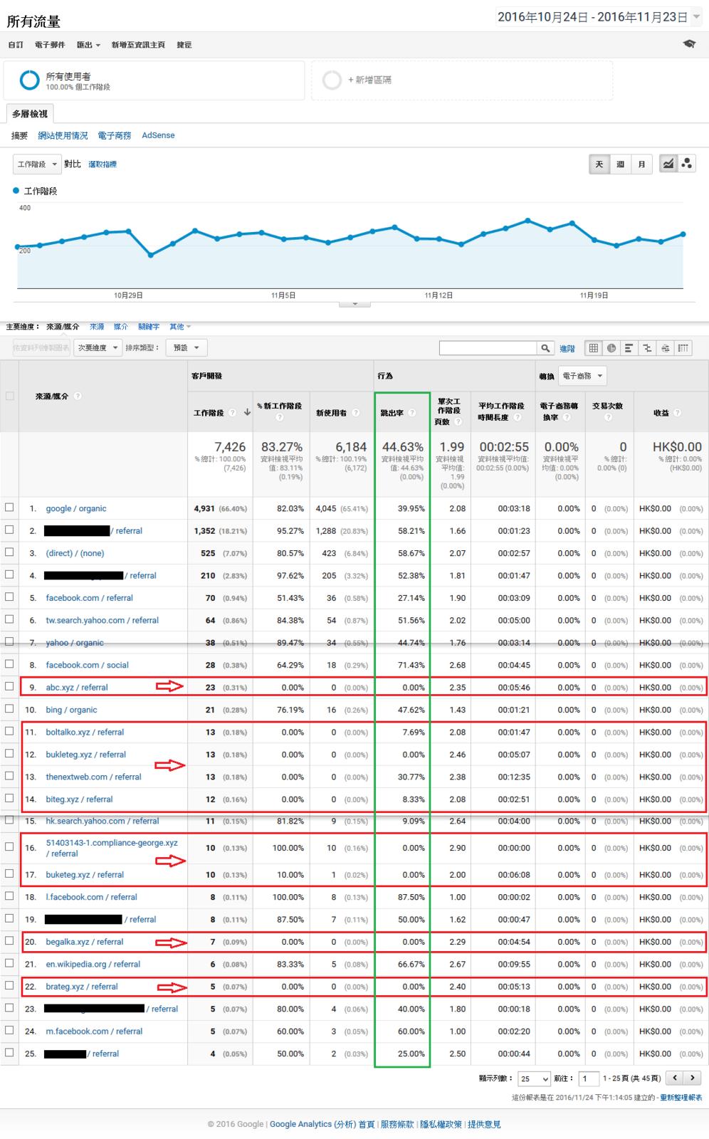 google-analytics-spam-referral-traffic