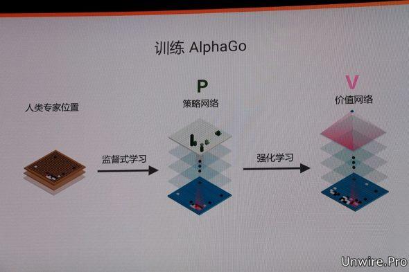 AlphaGo 的訓練模式