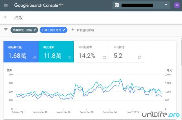 新版 Google Search Console