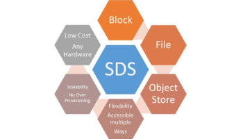 sds-software-defined-storage
