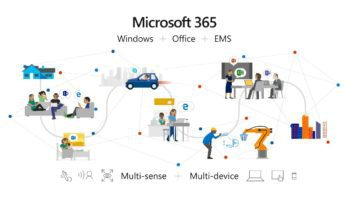 Microsoft-365-Imge-1