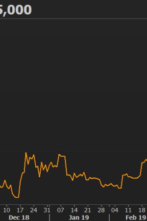 bitcoin-april-2019