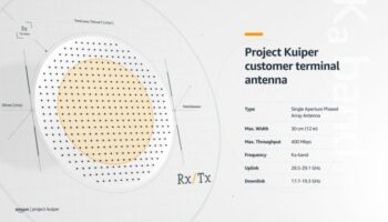 106812108-1608127731472-Project_Kuiper_Customer_Terminal_Antenna_Graphic_2.png