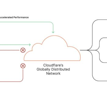 how-cloudflare-works-diagram 3x-8